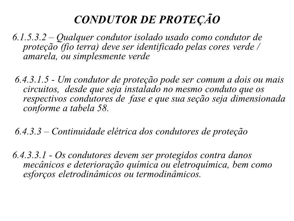 CONDUTOR DE PROTEÇÃO