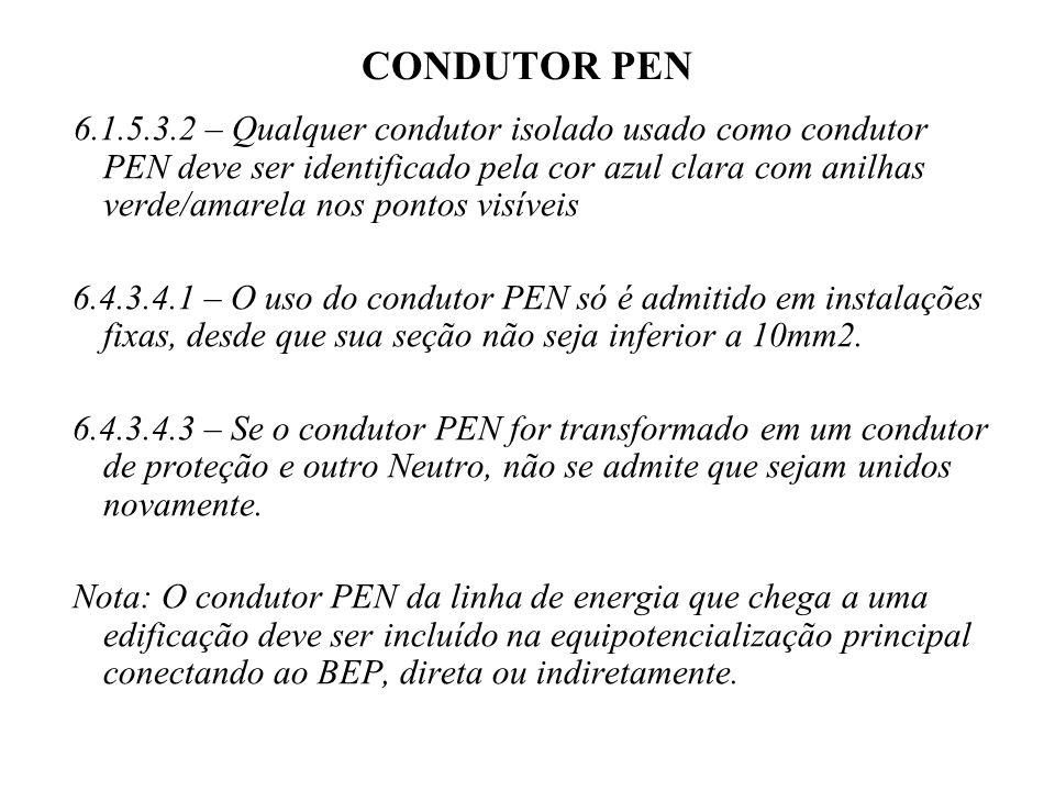 CONDUTOR PEN