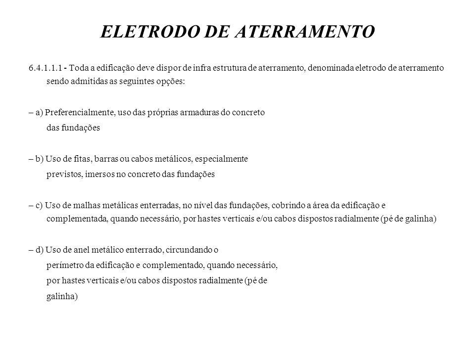 ELETRODO DE ATERRAMENTO