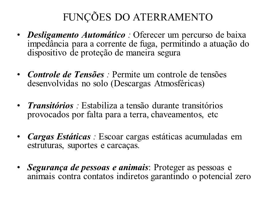 FUNÇÕES DO ATERRAMENTO