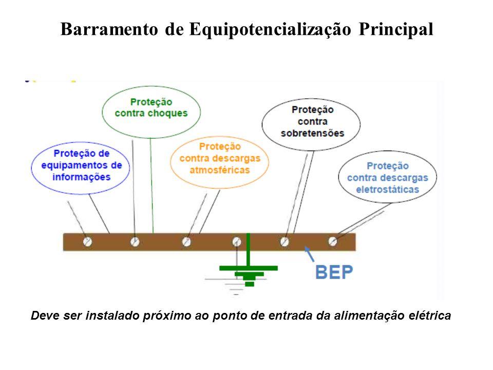 Barramento de Equipotencialização Principal