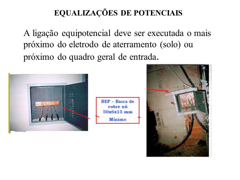 EQUALIZAÇÕES DE POTENCIAIS