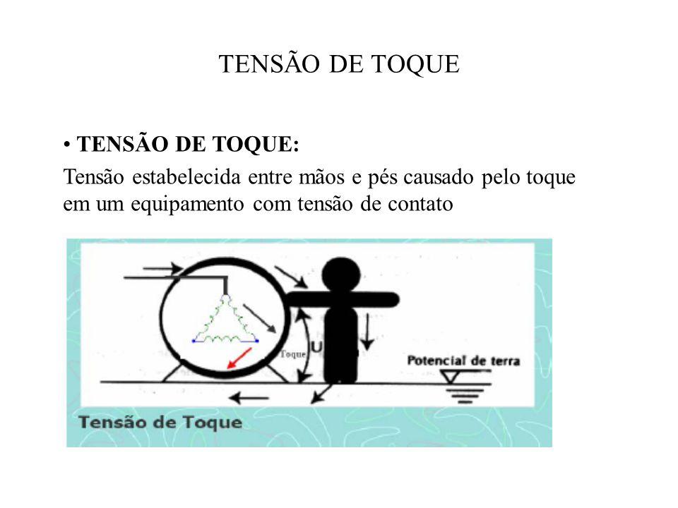 TENSÃO DE TOQUE • TENSÃO DE TOQUE: