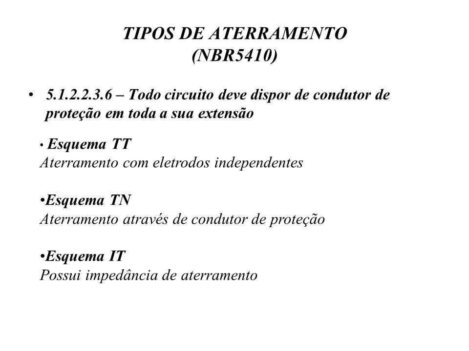 TIPOS DE ATERRAMENTO (NBR5410)