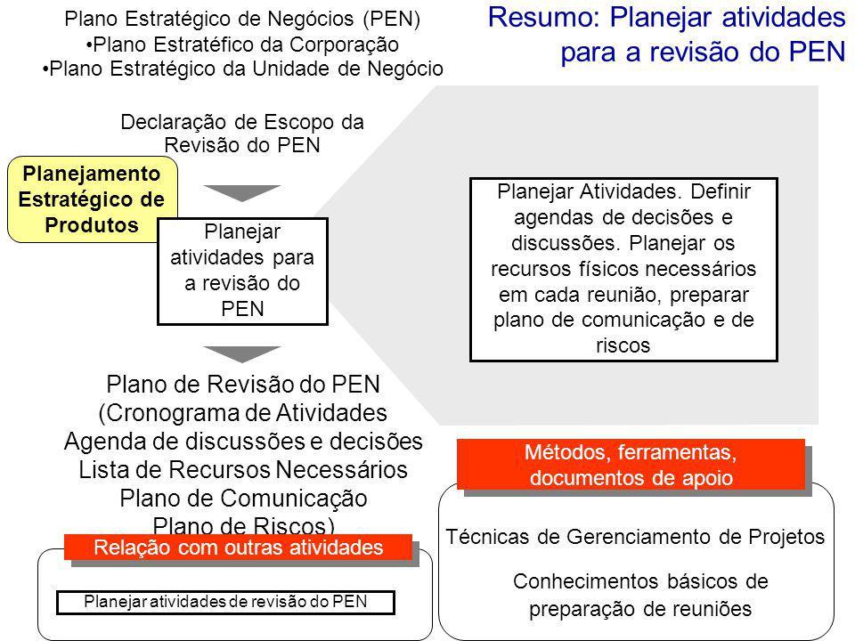 Resumo: Planejar atividades para a revisão do PEN