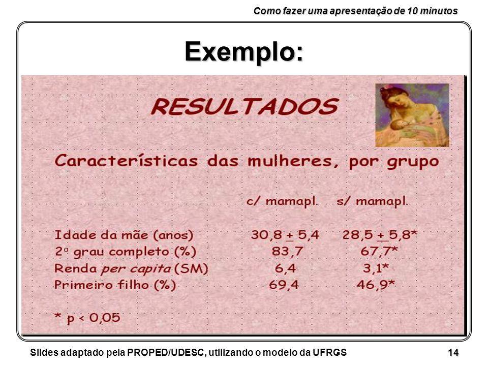 Exemplo: Slides adaptado pela PROPED/UDESC, utilizando o modelo da UFRGS