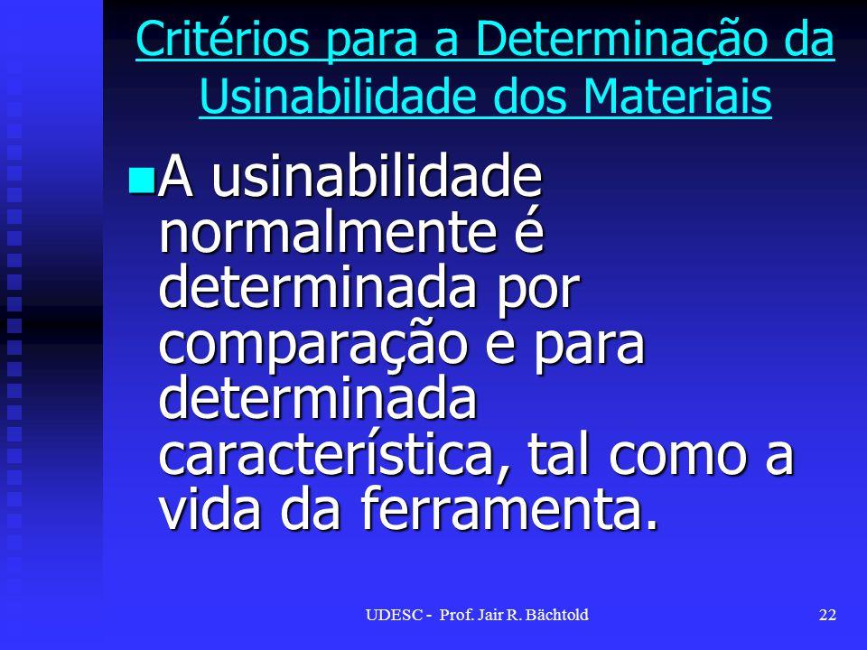 Critérios para a Determinação da Usinabilidade dos Materiais