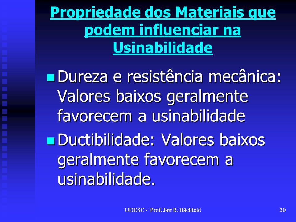 Propriedade dos Materiais que podem influenciar na Usinabilidade