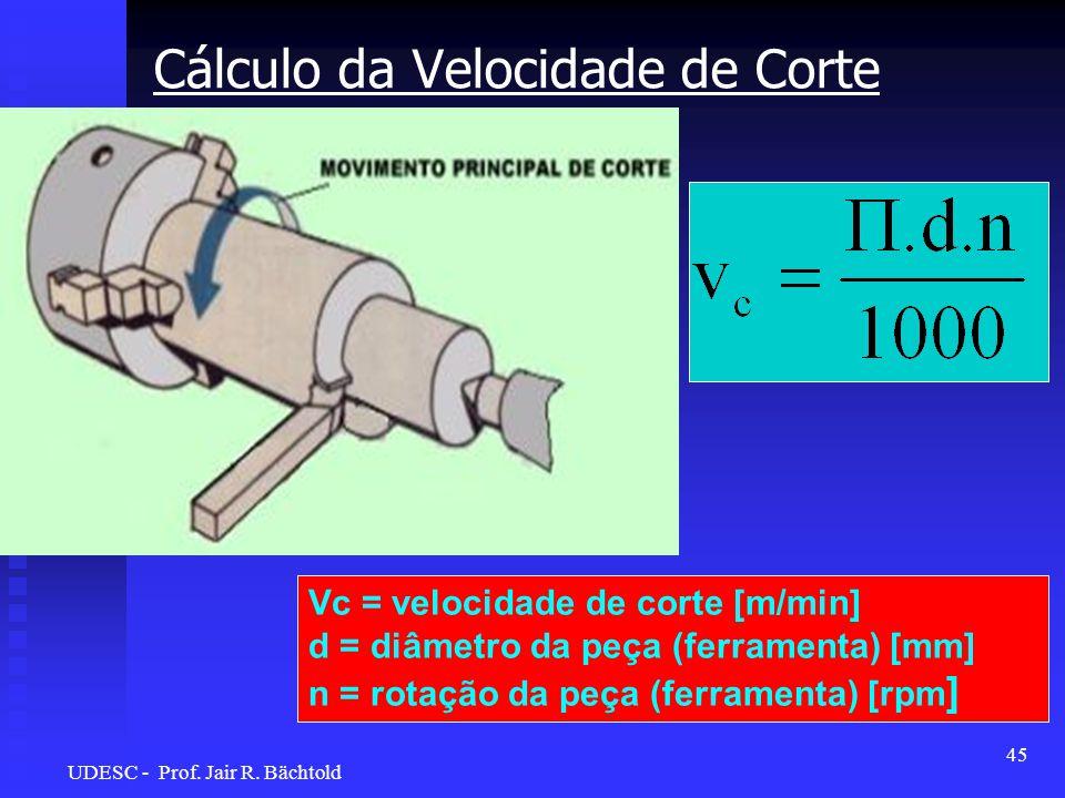 Cálculo da Velocidade de Corte