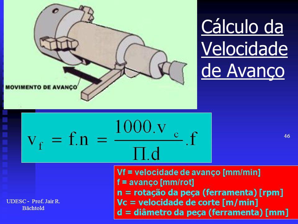 Cálculo da Velocidade de Avanço