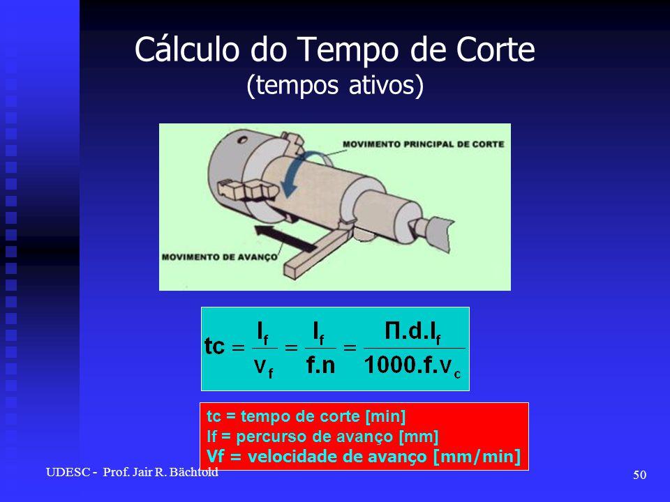 Cálculo do Tempo de Corte (tempos ativos)