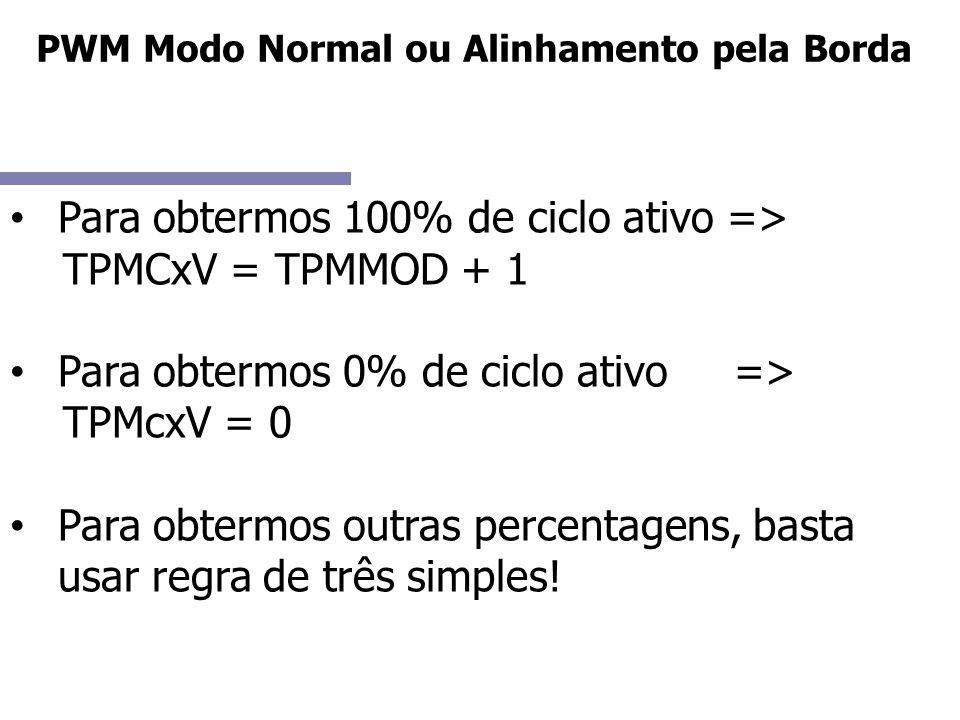 Para obtermos 100% de ciclo ativo => TPMCxV = TPMMOD + 1