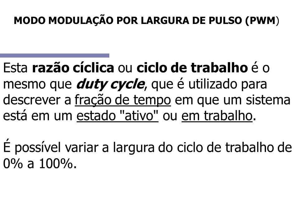 É possível variar a largura do ciclo de trabalho de 0% a 100%.