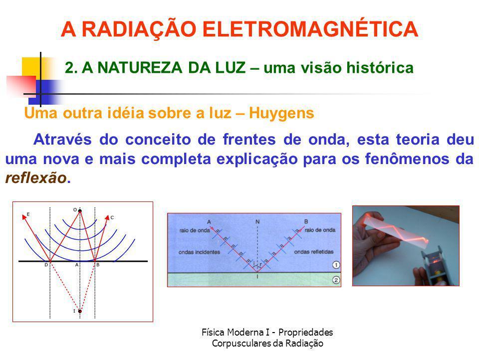 A RADIAÇÃO ELETROMAGNÉTICA 2. A NATUREZA DA LUZ – uma visão histórica