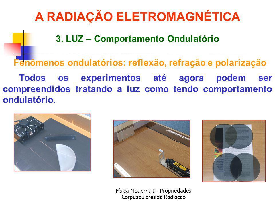 A RADIAÇÃO ELETROMAGNÉTICA 3. LUZ – Comportamento Ondulatório