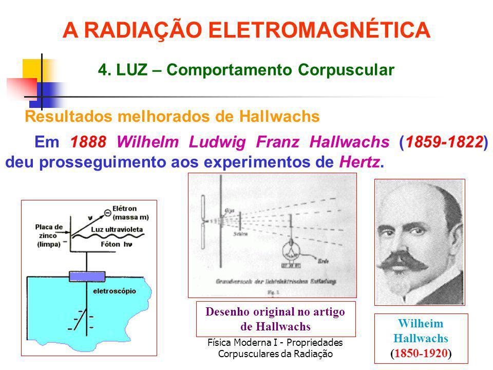 A RADIAÇÃO ELETROMAGNÉTICA