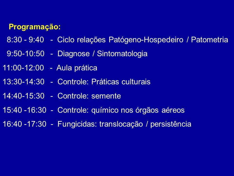 Programação: 8:30 - 9:40 - Ciclo relações Patógeno-Hospedeiro / Patometria. 9:50-10:50 - Diagnose / Sintomatologia.