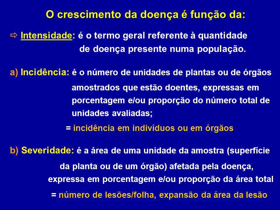 O crescimento da doença é função da: