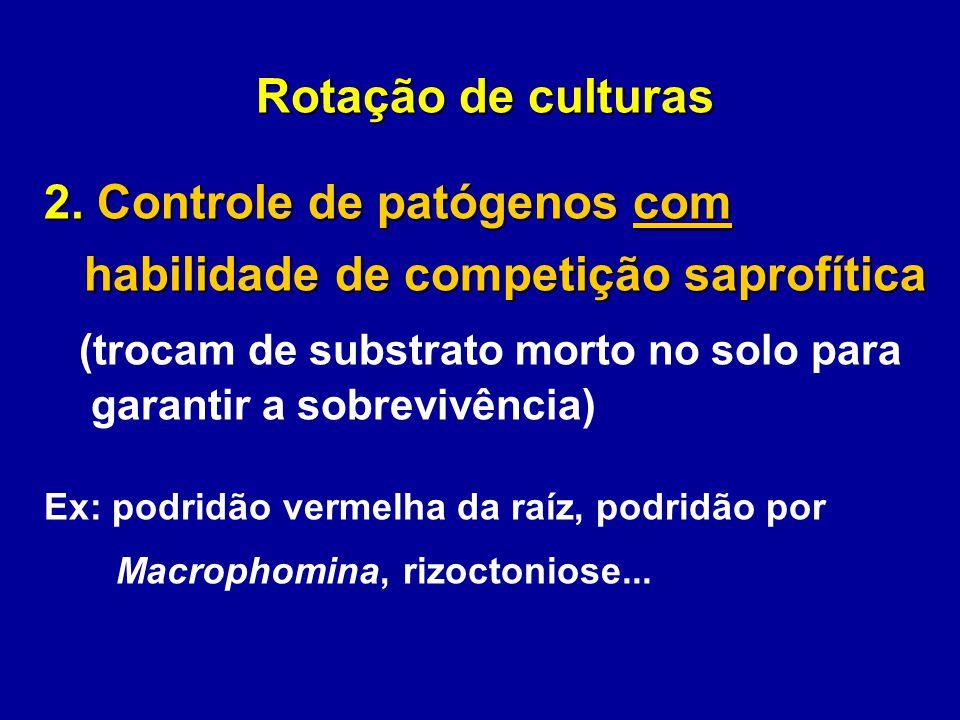 2. Controle de patógenos com habilidade de competição saprofítica