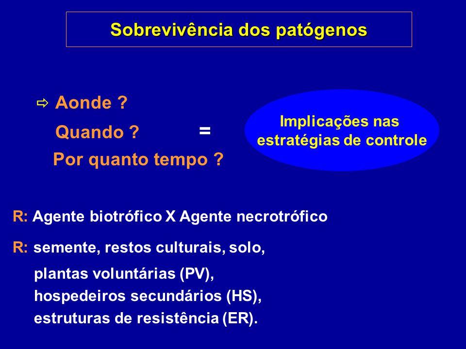 Sobrevivência dos patógenos estratégias de controle