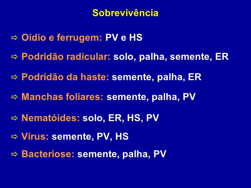 Sobrevivência  Oídio e ferrugem: PV e HS