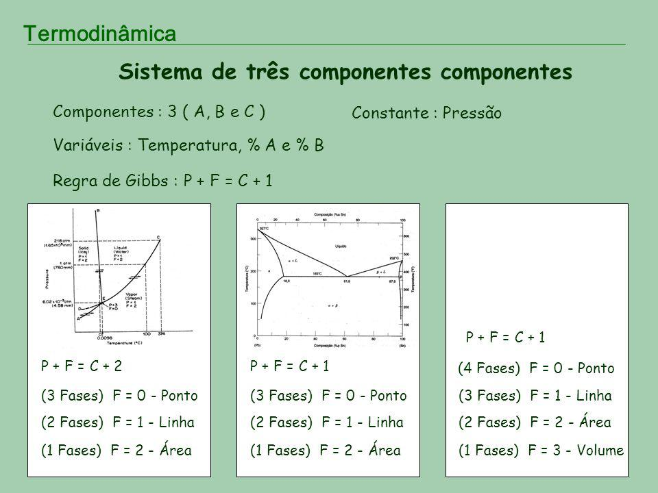 Sistema de três componentes componentes