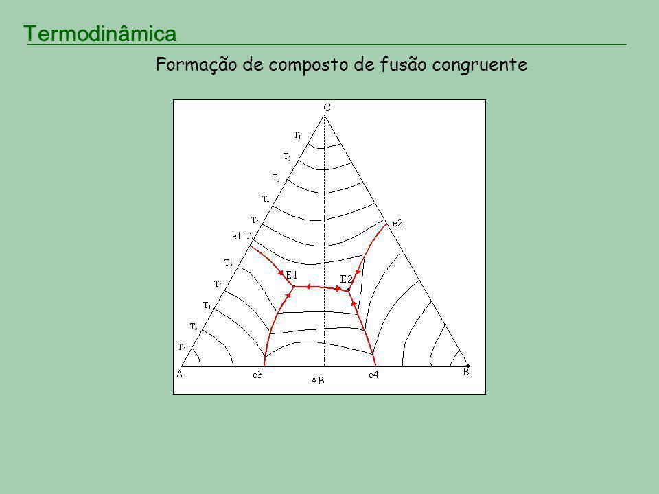 Formação de composto de fusão congruente