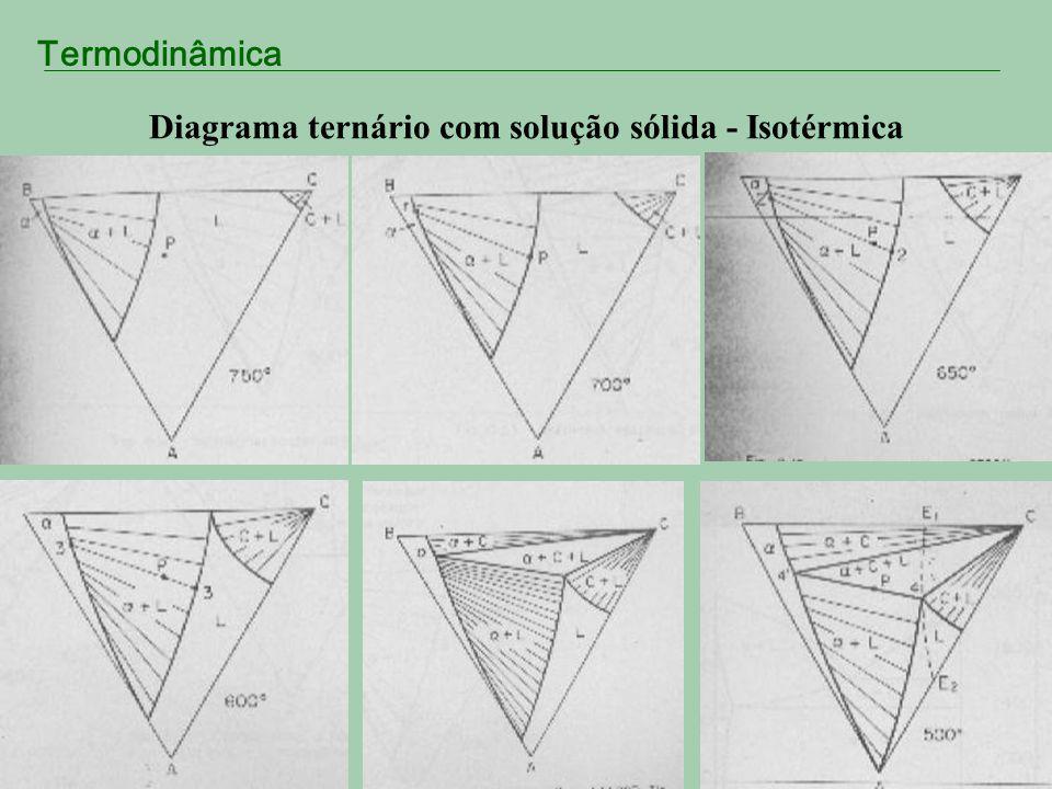 Diagrama ternário com solução sólida - Isotérmica