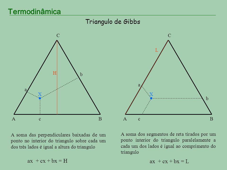 Triangulo de Gibbs ax + cx + bx = H ax + cx + bx = L A B C