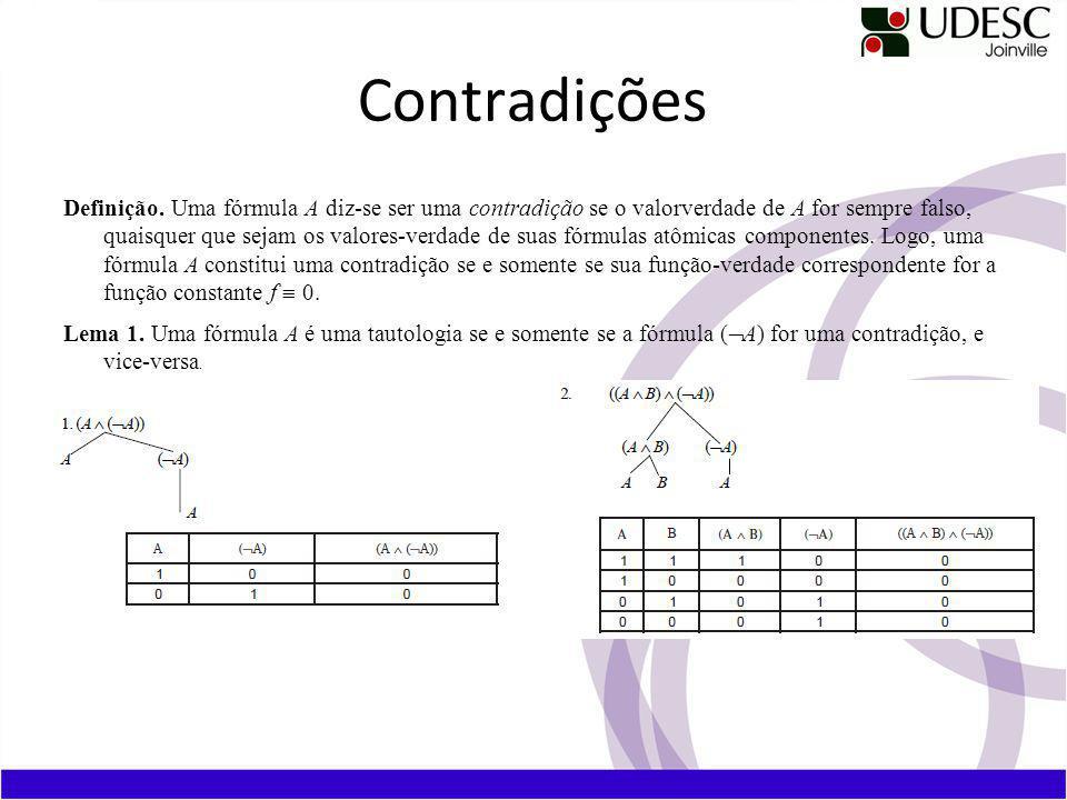 Contradições