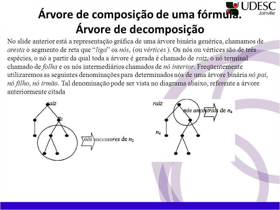 Árvore de composição de uma fórmula. Árvore de decomposição