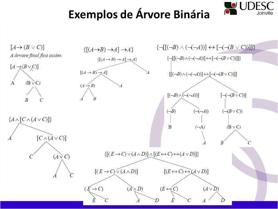 Exemplos de Árvore Binária