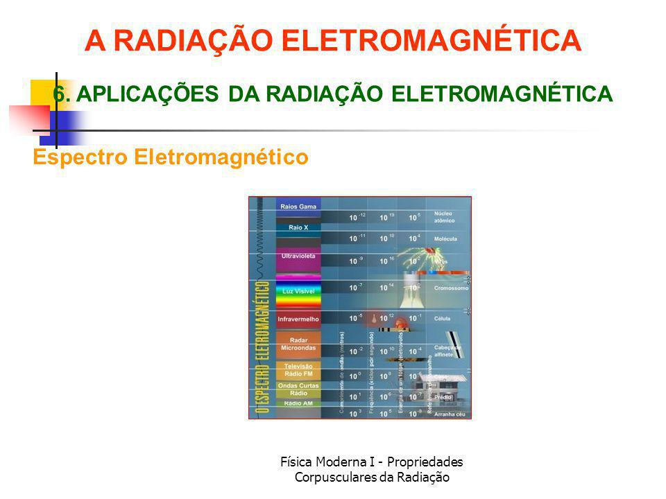 A RADIAÇÃO ELETROMAGNÉTICA 6. APLICAÇÕES DA RADIAÇÃO ELETROMAGNÉTICA