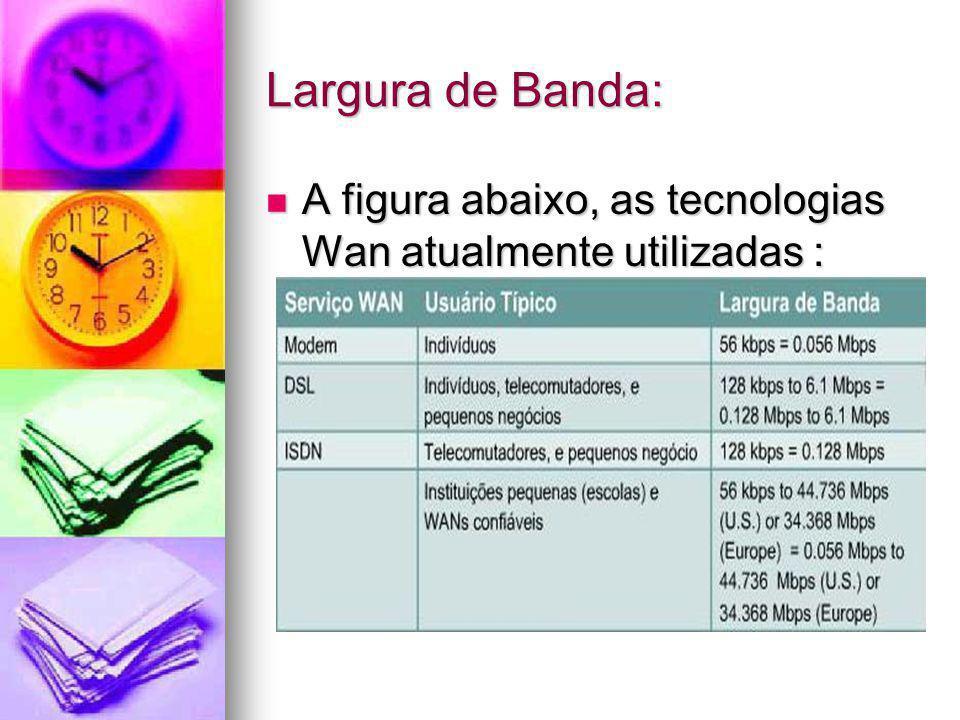 Largura de Banda: A figura abaixo, as tecnologias Wan atualmente utilizadas :