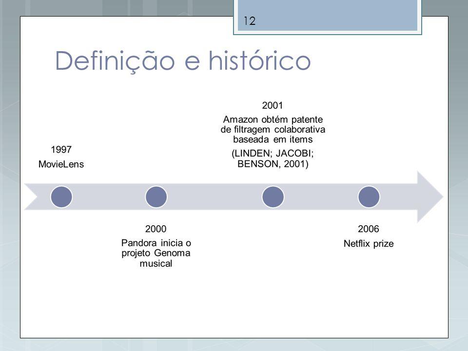 Definição e histórico
