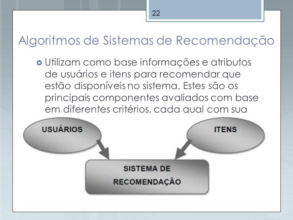 Algoritmos de Sistemas de Recomendação