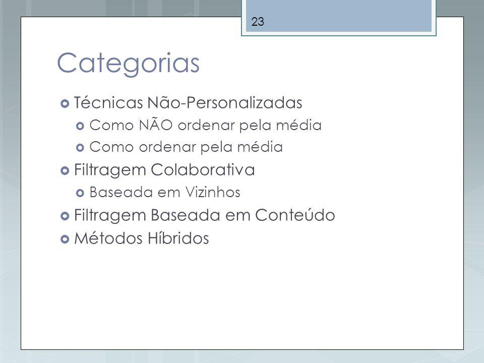 Categorias Técnicas Não-Personalizadas Filtragem Colaborativa