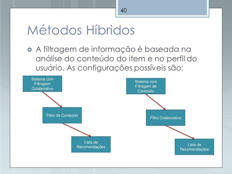 Métodos Híbridos A filtragem de informação é baseada na análise do conteúdo do item e no perfil do usuário. As configurações possíveis são: