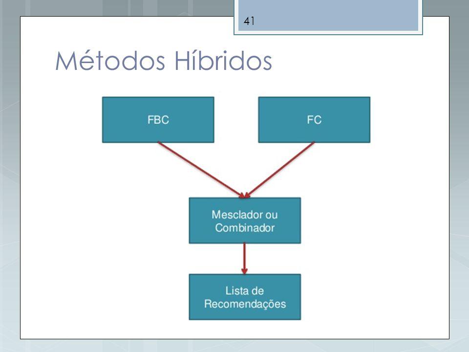 Métodos Híbridos Imagem de (GATTO, 2012)