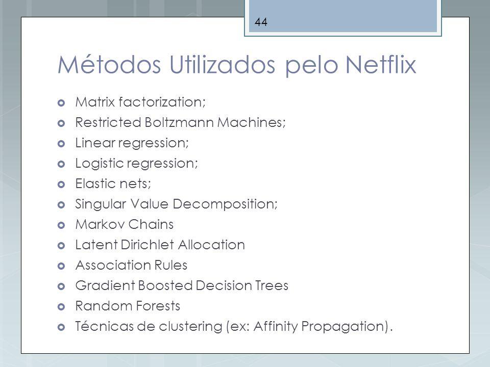 Métodos Utilizados pelo Netflix