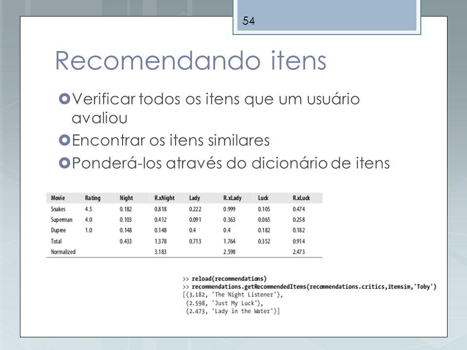 Recomendando itens Verificar todos os itens que um usuário avaliou