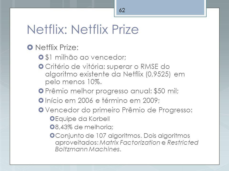 Netflix: Netflix Prize
