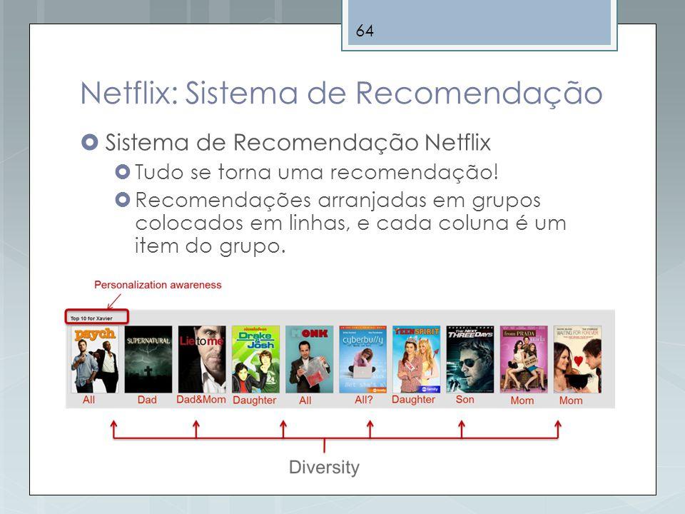 Netflix: Sistema de Recomendação