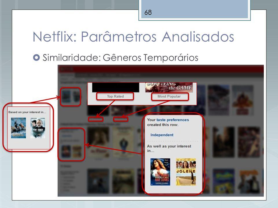 Netflix: Parâmetros Analisados