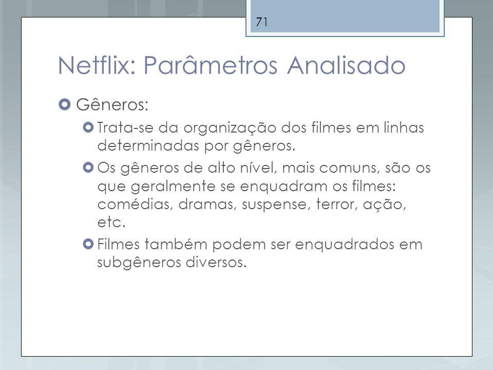Netflix: Parâmetros Analisado