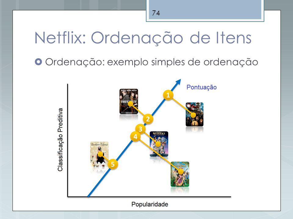 Netflix: Ordenação de Itens