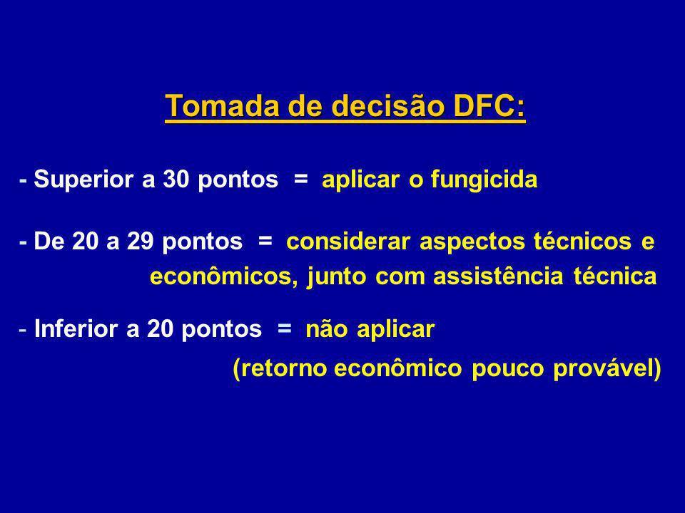 Tomada de decisão DFC: - Superior a 30 pontos = aplicar o fungicida