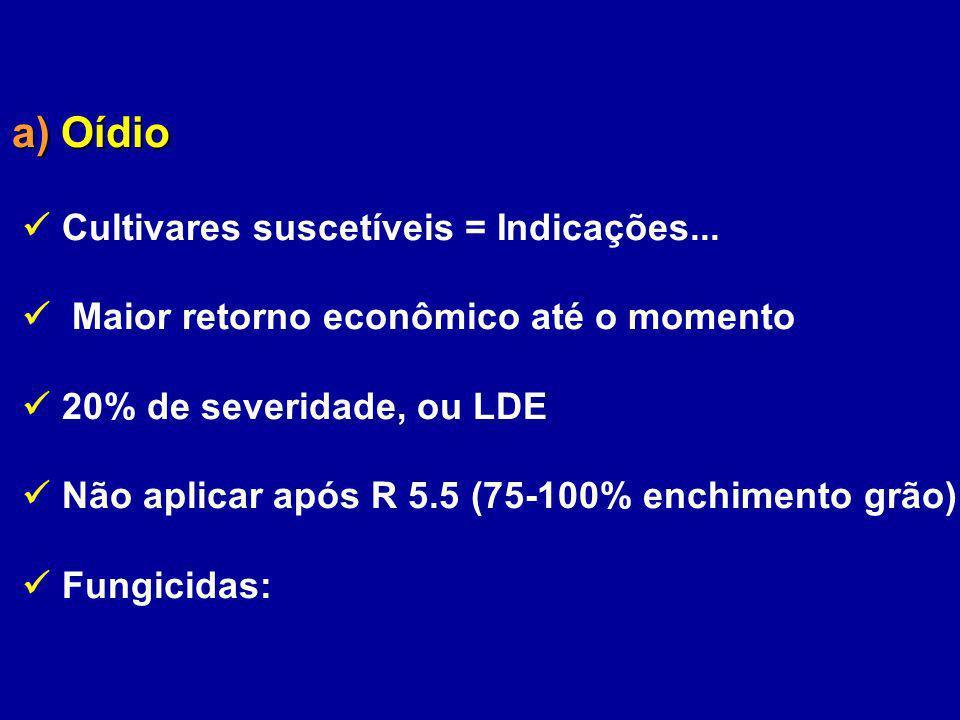 a) Oídio  Cultivares suscetíveis = Indicações...  Maior retorno econômico até o momento.  20% de severidade, ou LDE.