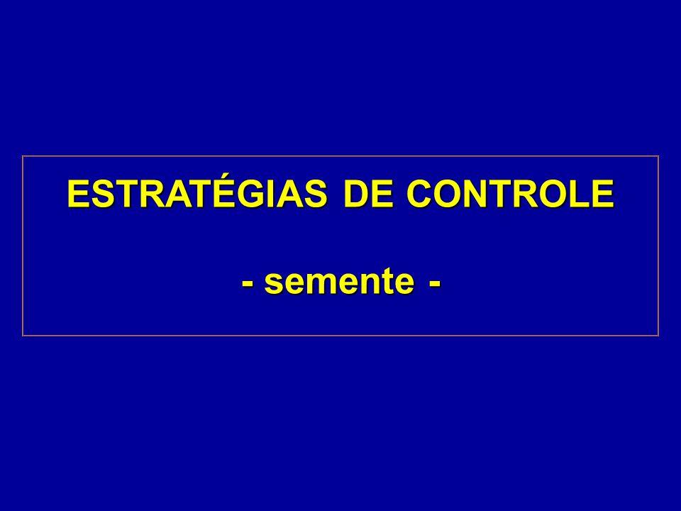 ESTRATÉGIAS DE CONTROLE