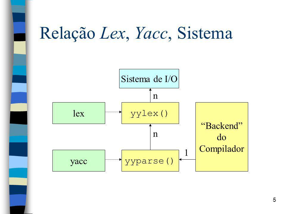 Relação Lex, Yacc, Sistema